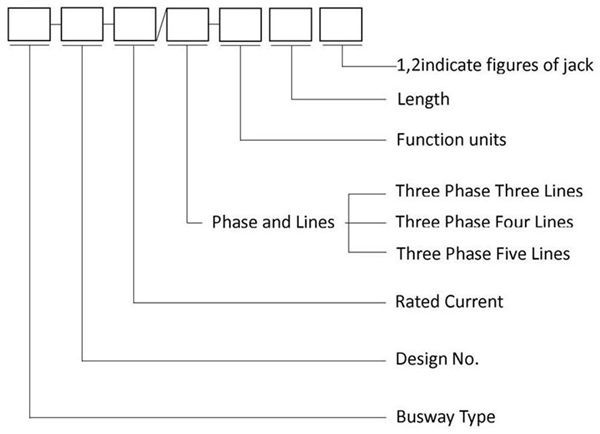busway-details15